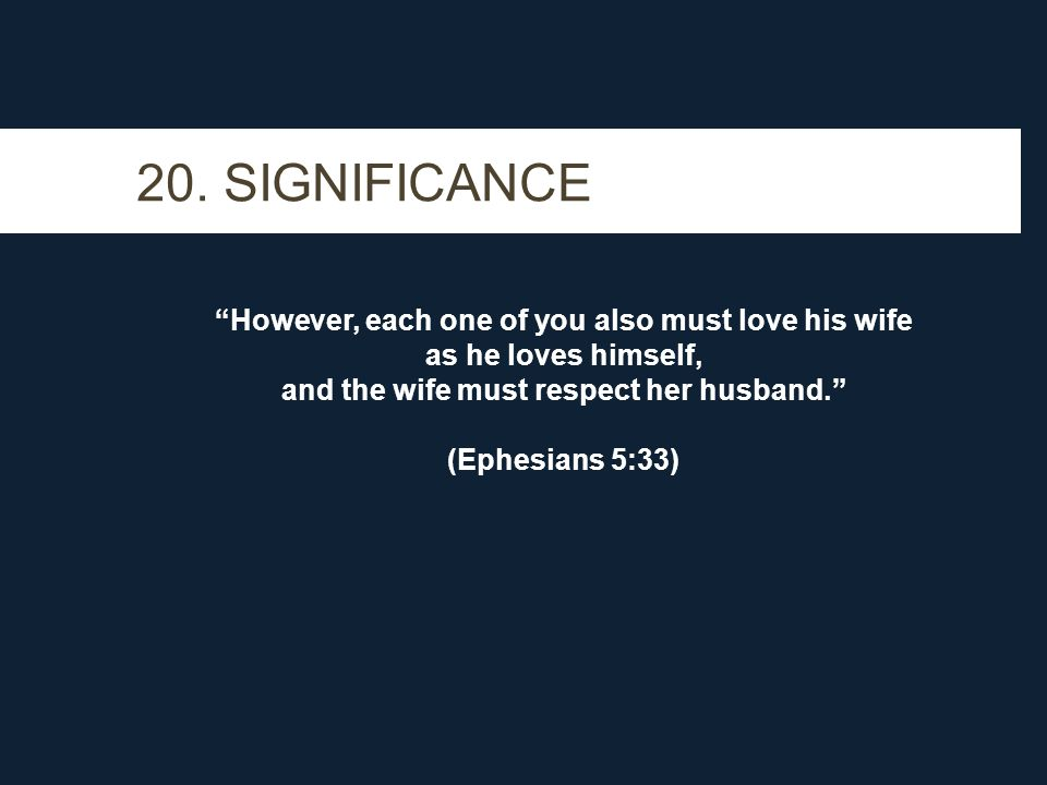 """20. SIGNIFICANCE """"However, each one of you also must love his wife as he loves himself, and the wife must respect her husband."""" (Ephesians 5:33)"""