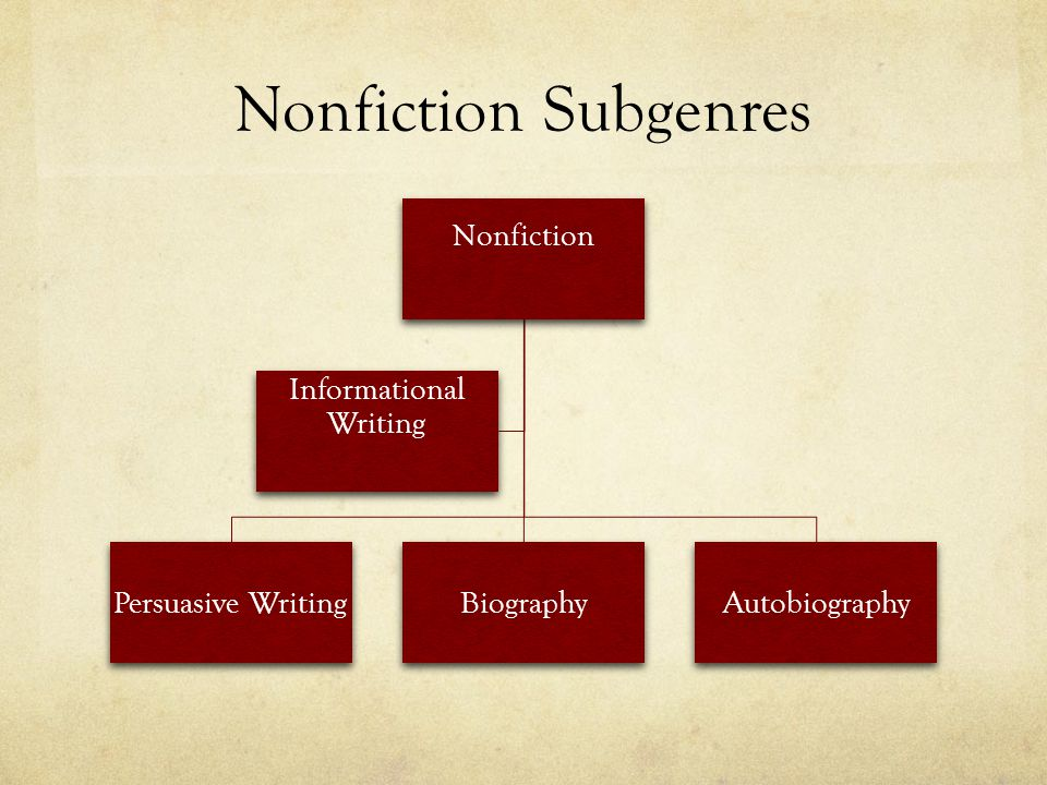 Nonfiction Subgenres Nonfiction Persuasive WritingBiographyAutobiography Informational Writing