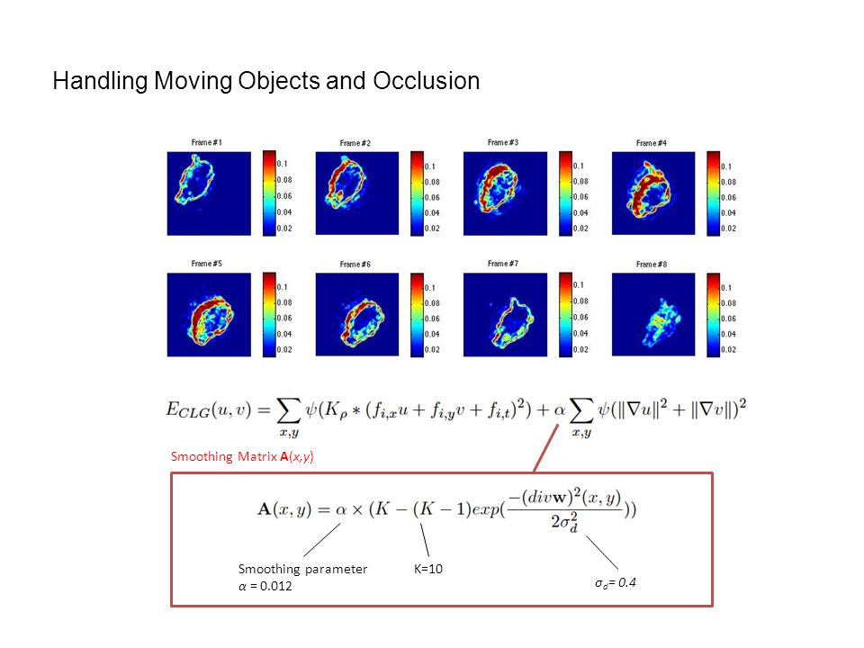 Handling Moving Objects and Occlusion Smoothing parameter α = 0.012 K=10 σ d = 0.4 Smoothing Matrix A(x,y)
