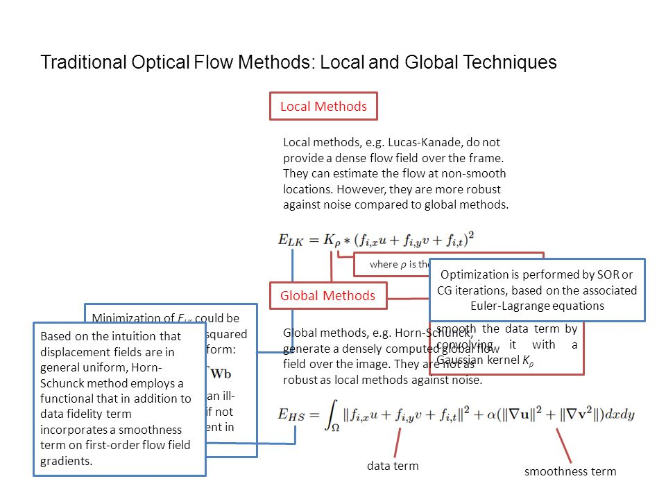 Traditional Optical Flow Methods: Local and Global Techniques Local Methods Local methods, e.g.