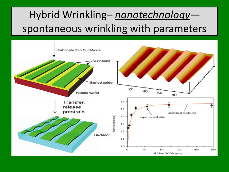 Hybrid Wrinkling– nanotechnology— spontaneous wrinkling with parameters