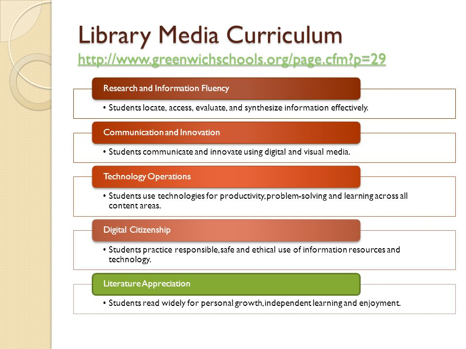 Library Media Curriculum http://www.greenwichschools.org/page.cfm p=29 http://www.greenwichschools.org/page.cfm p=29 Students locate, access, evaluate, and synthesize information effectively.