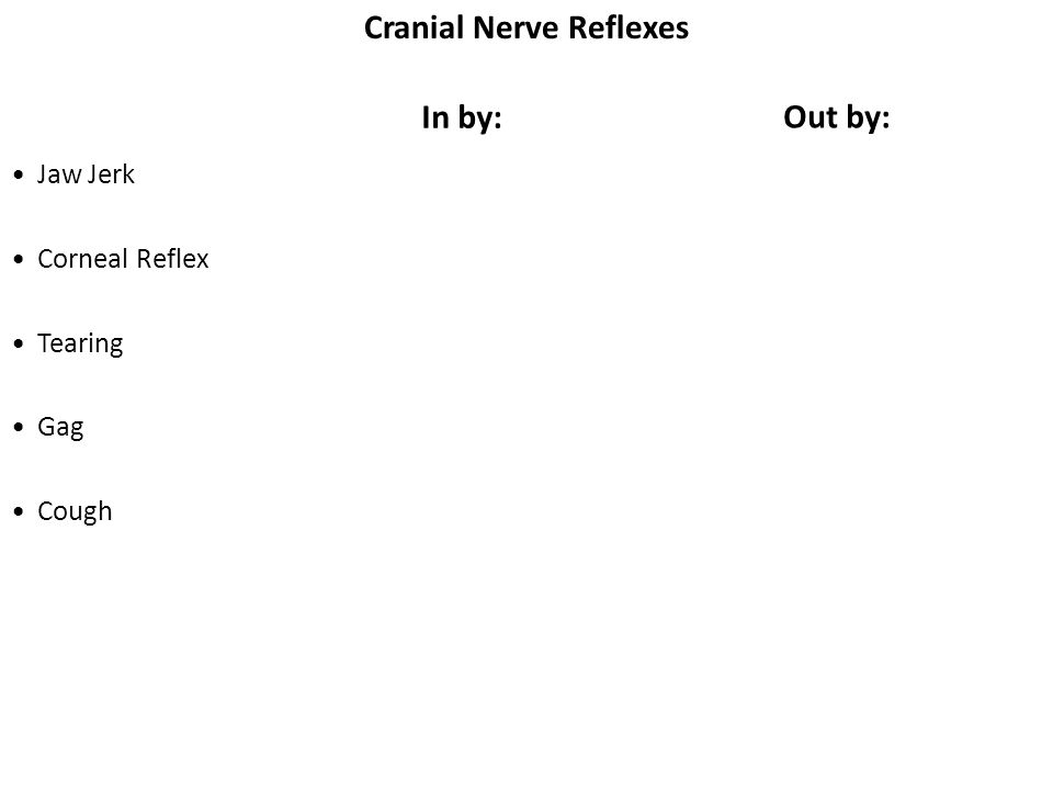 Cranial Nerve Reflexes Jaw Jerk Corneal Reflex Tearing Gag Cough In by: Out by: