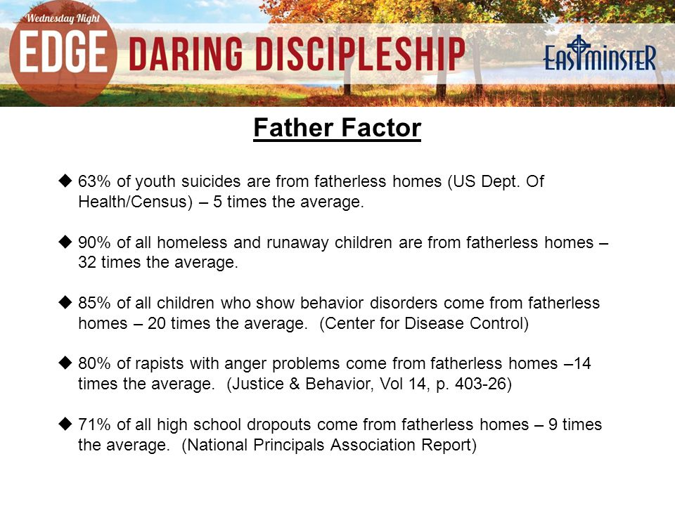 Father Factor  63% of youth suicides are from fatherless homes (US Dept.