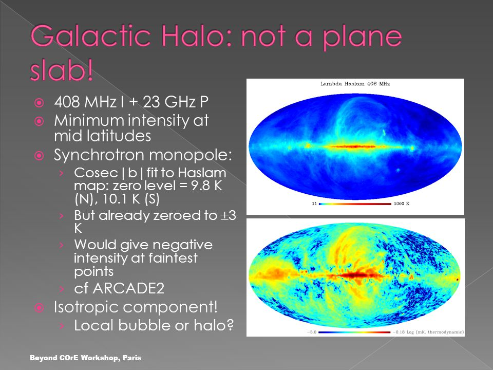  408 MHz I + 23 GHz P  Minimum intensity at mid latitudes  Synchrotron monopole: › Cosec|b|fit to Haslam map: zero level = 9.8 K (N), 10.1 K (S) › But already zeroed to  3 K › Would give negative intensity at faintest points › cf ARCADE2  Isotropic component.
