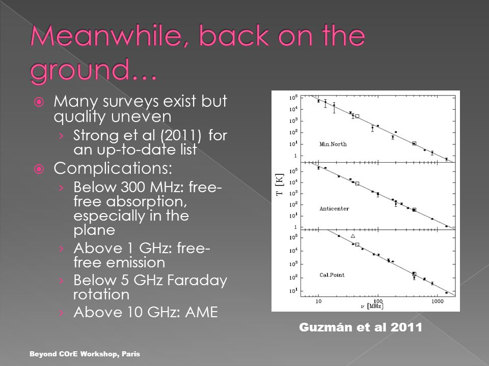  Many surveys exist but quality uneven › Strong et al (2011) for an up-to-date list  Complications: › Below 300 MHz: free- free absorption, especially in the plane › Above 1 GHz: free- free emission › Below 5 GHz Faraday rotation › Above 10 GHz: AME Beyond COrE Workshop, Paris Guzmán et al 2011