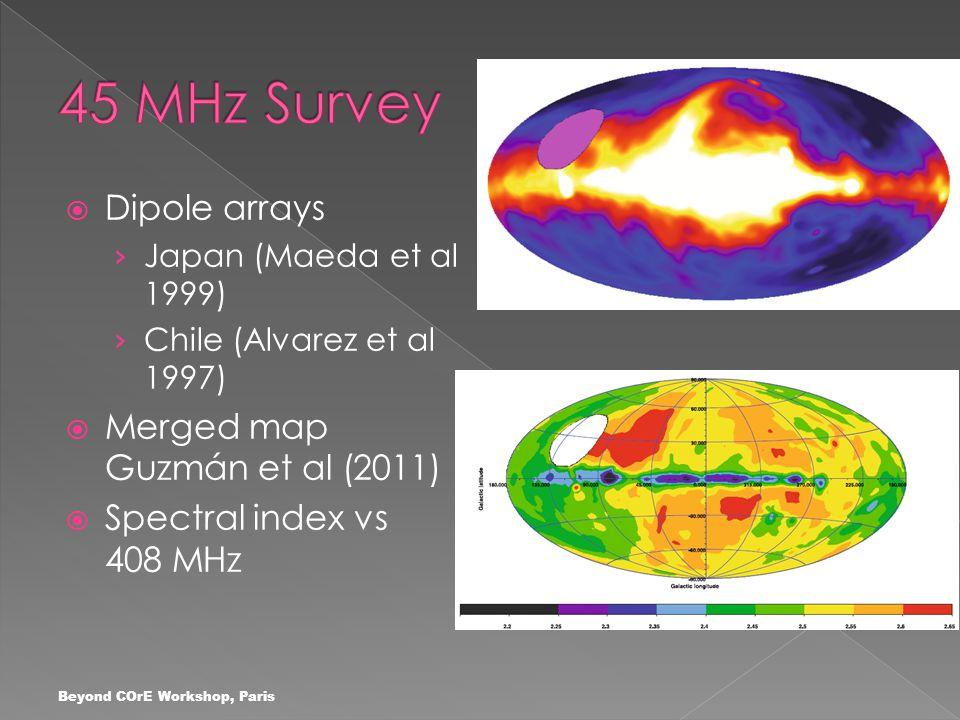  Dipole arrays › Japan (Maeda et al 1999) › Chile (Alvarez et al 1997)  Merged map Guzmán et al (2011)  Spectral index vs 408 MHz Beyond COrE Workshop, Paris