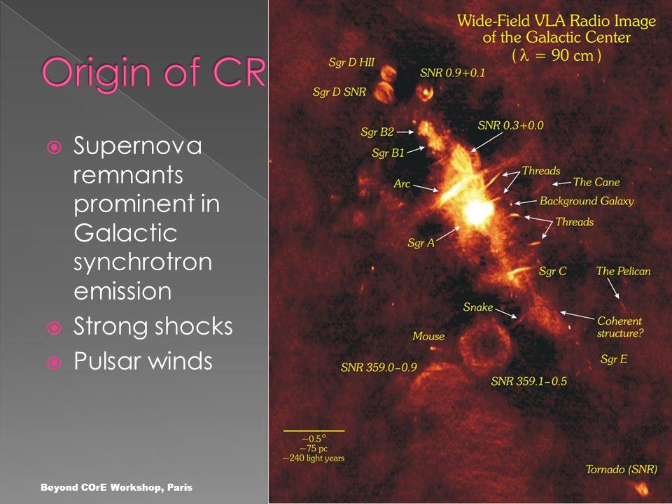  Supernova remnants prominent in Galactic synchrotron emission  Strong shocks  Pulsar winds Beyond COrE Workshop, Paris