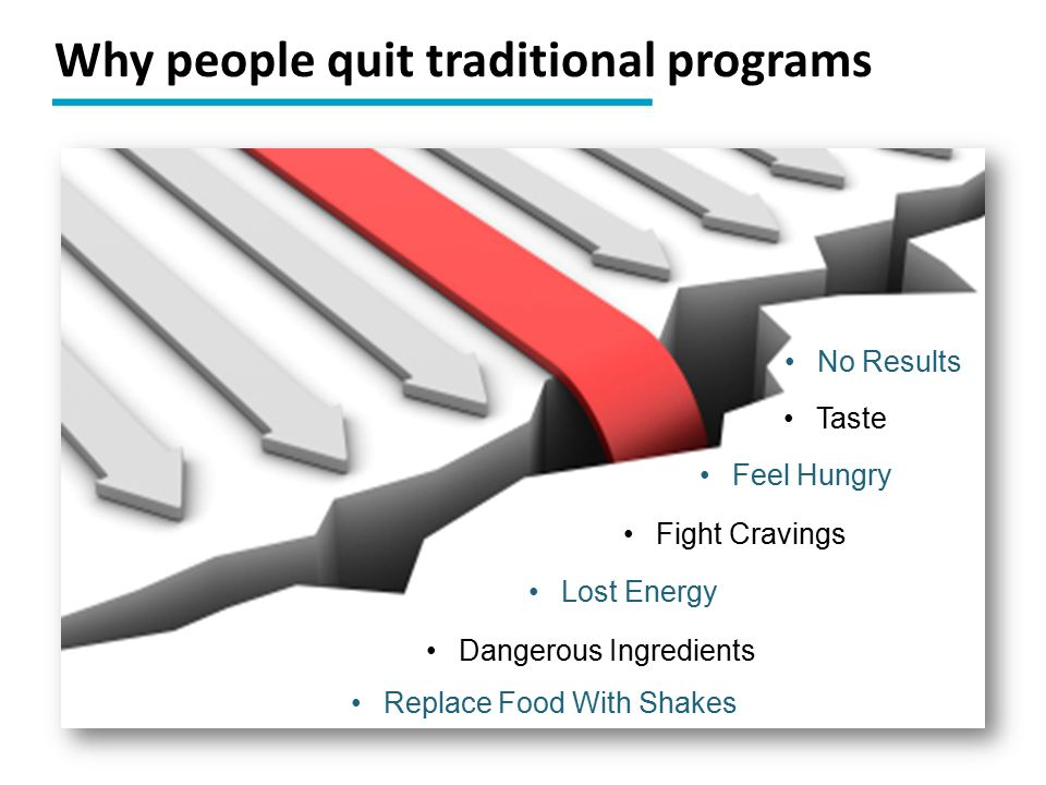 No Results Dangerous Ingredients Taste Lost Energy Fight Cravings Feel Hungry Replace Food With Shakes Why people quit traditional programs