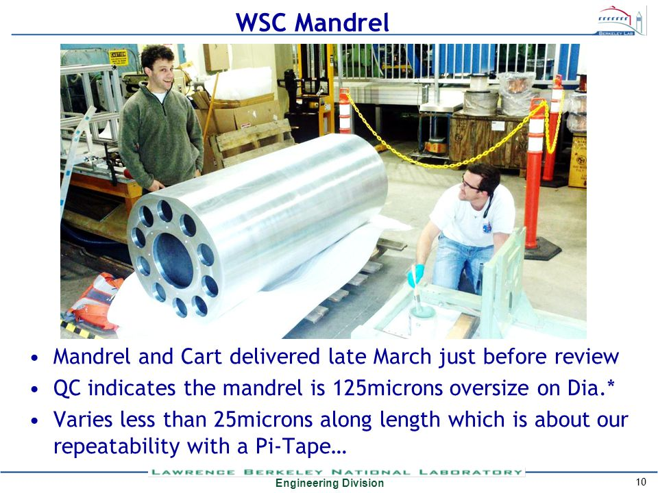 Engineering Division WSC Mandrel Mandrel and Cart delivered late March just before review QC indicates the mandrel is 125microns oversize on Dia.* Var