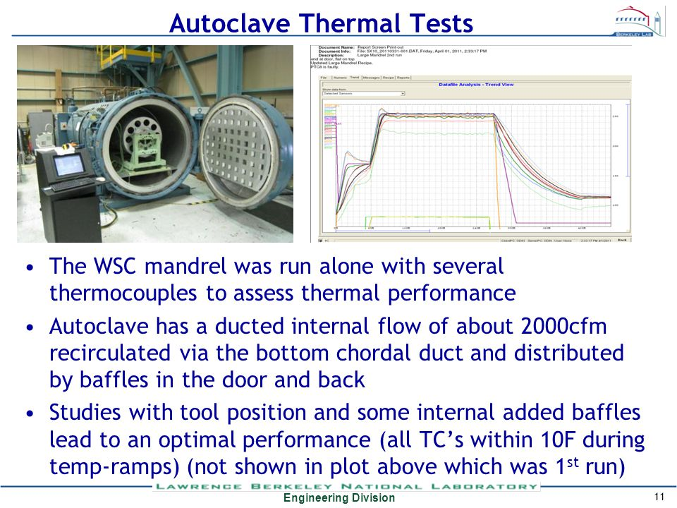 Engineering Division Autoclave Thermal Tests The WSC mandrel was run alone with several thermocouples to assess thermal performance Autoclave has a du