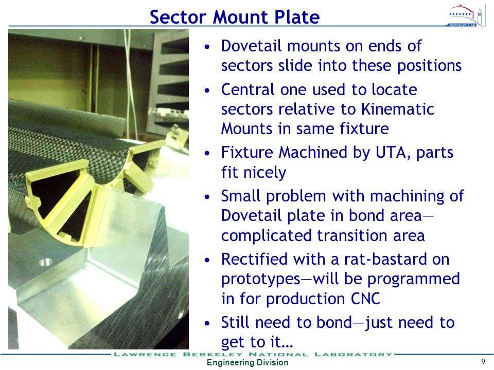 Engineering Division Sector Mount Plate Dovetail mounts on ends of sectors slide into these positions Central one used to locate sectors relative to K
