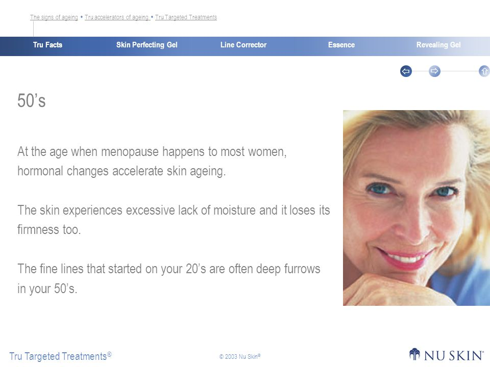 Skin Perfecting GelTru FactsEssenceRevealing Gel Tru Targeted Treatments ®    © 2003 Nu Skin ® Line Corrector 50's At the age when menopause happens to most women, hormonal changes accelerate skin ageing.