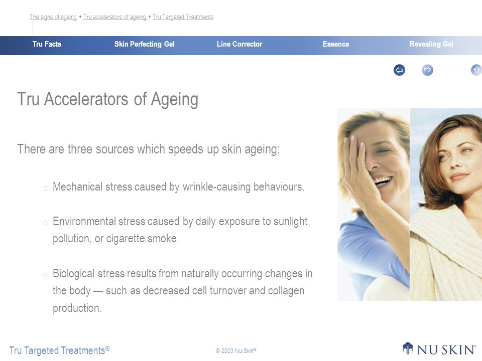 Skin Perfecting GelTru FactsEssenceRevealing Gel Tru Targeted Treatments ®    © 2003 Nu Skin ® Line Corrector Tru Accelerators of Ageing There are three sources which speeds up skin ageing:  Mechanical stress caused by wrinkle-causing behaviours.