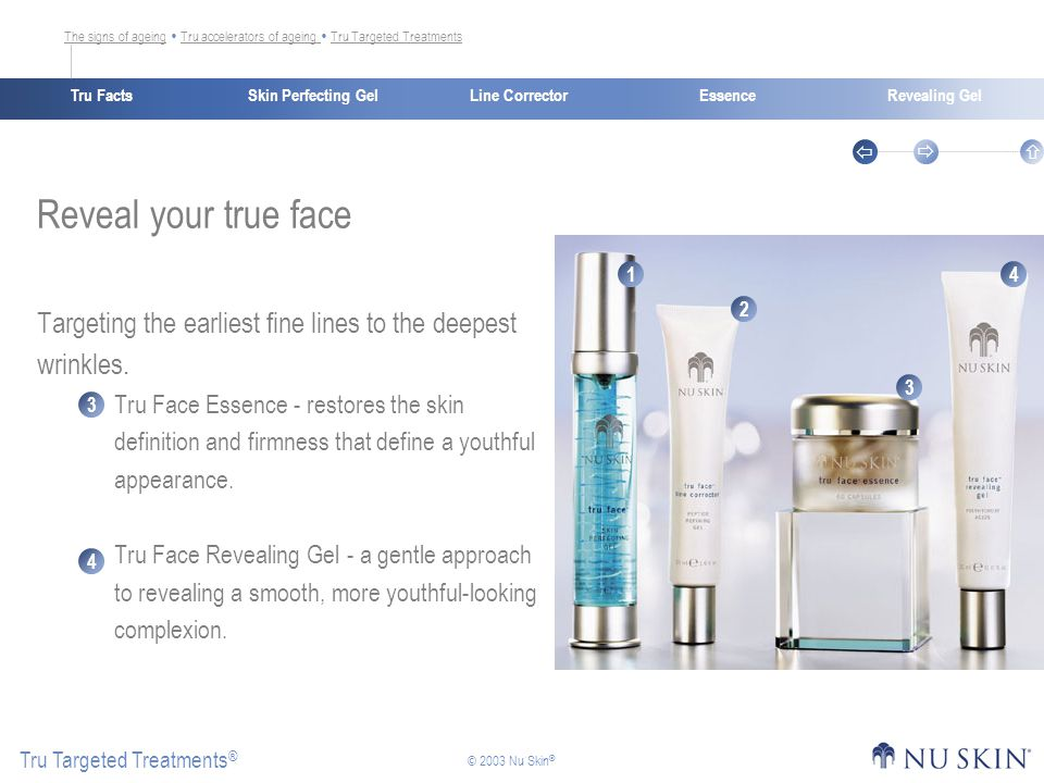Skin Perfecting GelTru FactsEssenceRevealing Gel Tru Targeted Treatments ®    © 2003 Nu Skin ® Line Corrector Reveal your true face Targeting the earliest fine lines to the deepest wrinkles.