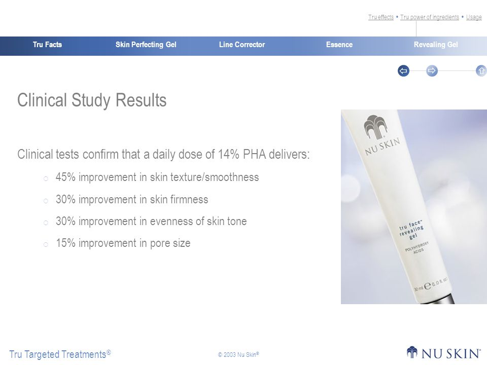 Skin Perfecting GelTru FactsEssenceRevealing Gel Tru Targeted Treatments ®    © 2003 Nu Skin ® Line Corrector Clinical Study Results Clinical tests confirm that a daily dose of 14% PHA delivers:  45% improvement in skin texture/smoothness  30% improvement in skin firmness  30% improvement in evenness of skin tone  15% improvement in pore size Tru effectsTru effects  Tru power of ingredients  UsageTru power of ingredientsUsage