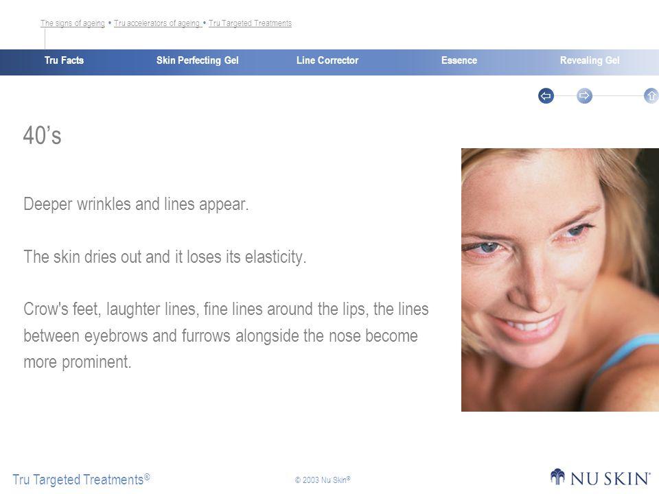 Skin Perfecting GelTru FactsEssenceRevealing Gel Tru Targeted Treatments ®    © 2003 Nu Skin ® Line Corrector 40's Deeper wrinkles and lines appear.