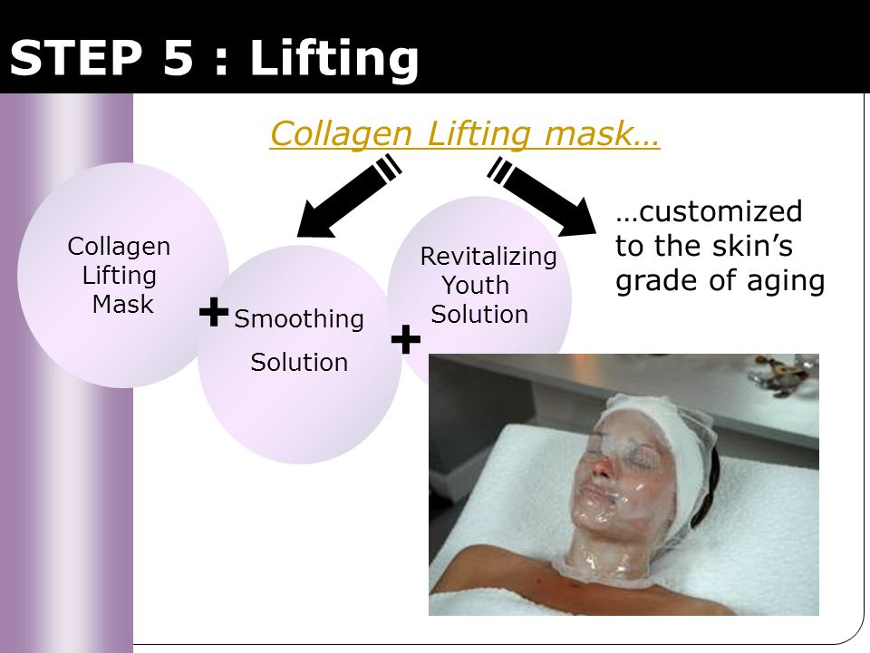 STEP 5 : Lifting Collagen Lifting Mask Smoothing Solution Collagen Lifting mask… + Revitalizing Youth Solution + …customized to the skin's grade of ag