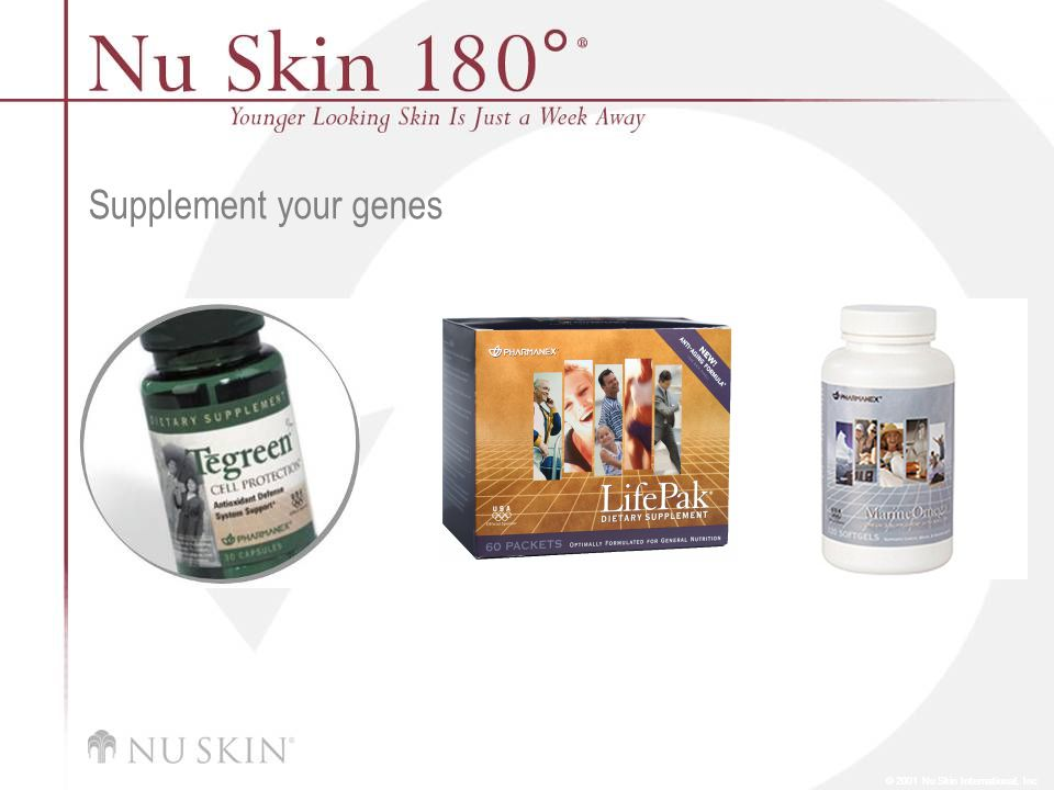© 2001 Nu Skin International, Inc Supplement your genes