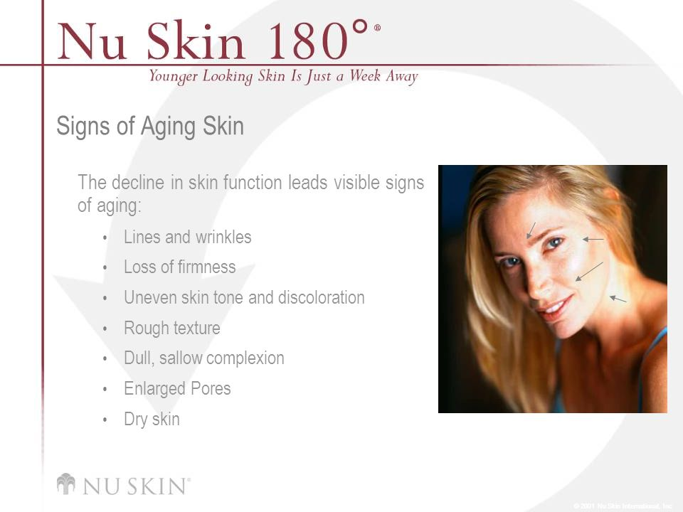 © 2001 Nu Skin International, Inc Signs of Aging Skin The decline in skin function leads visible signs of aging: Lines and wrinkles Loss of firmness Uneven skin tone and discoloration Rough texture Dull, sallow complexion Enlarged Pores Dry skin