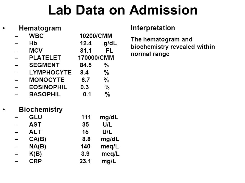 Lab Data on Admission Hematogram –WBC 10200/CMM –Hb 12.4 g/dL –MCV 81.1 FL –PLATELET 170000/CMM –SEGMENT 84.5 % –LYMPHOCYTE 8.4 % –MONOCYTE 6.7 % –EOSINOPHIL 0.3 % –BASOPHIL 0.1 % Biochemistry –GLU 111 mg/dL –AST 35 U/L –ALT 15 U/L –CA(B) 8.8 mg/dL –NA(B) 140 meq/L –K(B) 3.9 meq/L –CRP 23.1 mg/L Interpretation The hematogram and biochemistry revealed within normal range