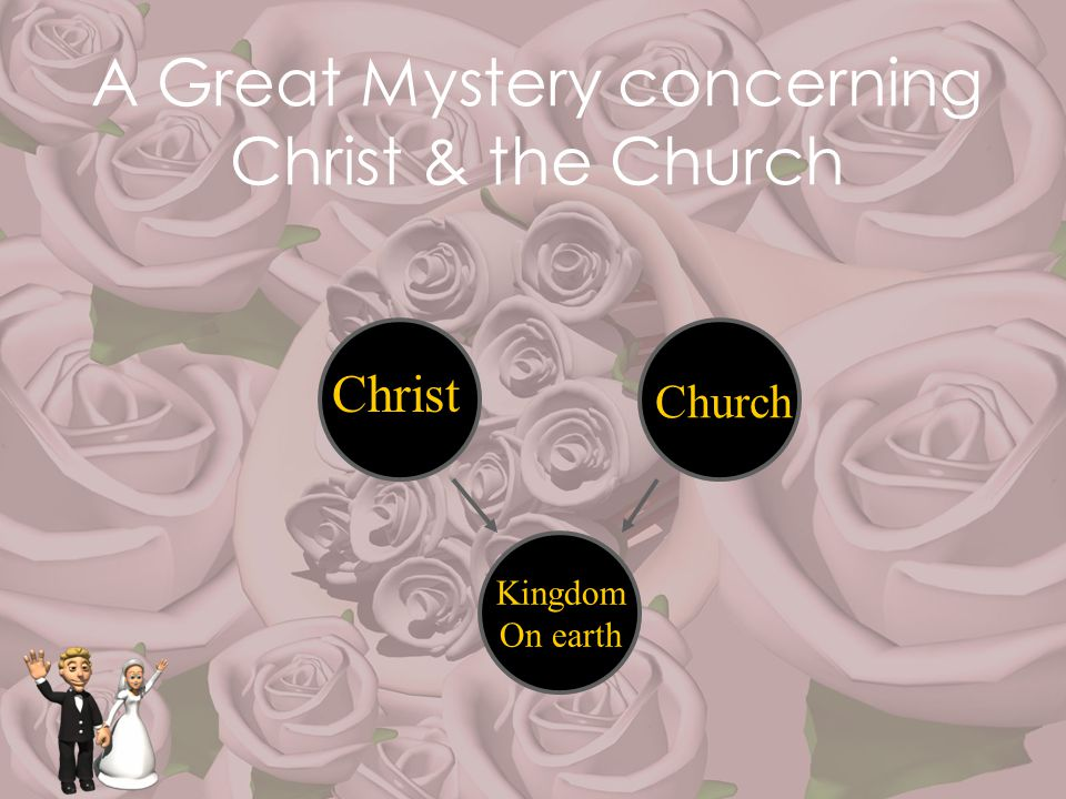 A Great Mystery concerning Christ & the Church Kingdom On earth Christ Church