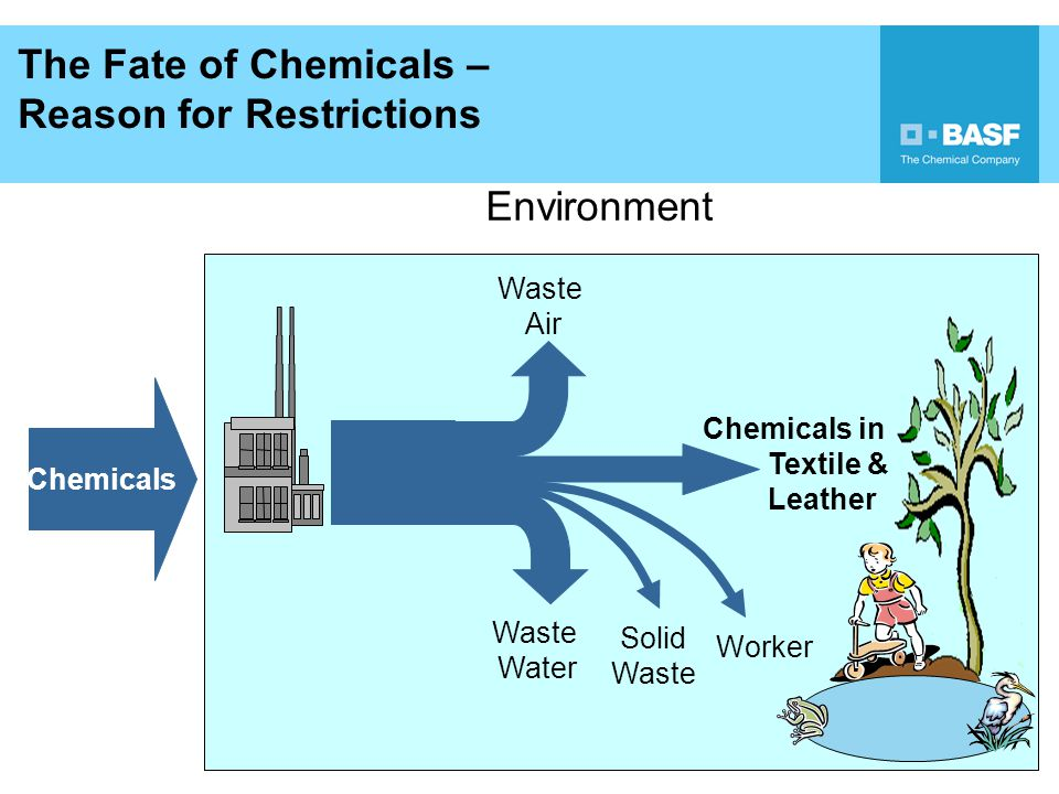 Organic Tin Compounds d) Sources in Textiles and Leather: - TBT as catalyst to manufacture polyurethane dispersions (Adhesives based on PU-chemistry) - TBT as biocide for storage - anti-odor agent