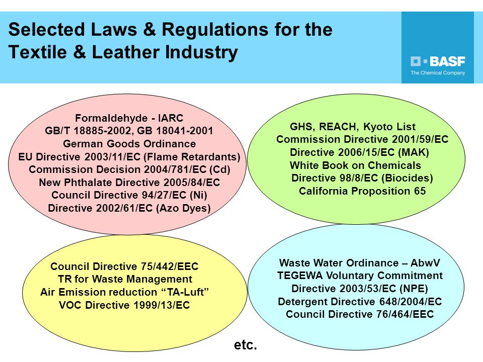 Phthalates a) Toxicology: - suspected sex change chemicals - suspected carcinogen b) Laws: EU Directive 2005/84/EC (will take effect from 16 th January 2007) DEHP BBP DBT DINP 0.1% by mass of the plasticized material DIDP in toys and childcare articles which can be DNOP placed in mouth by children 0.1% by mass of the plasticized material in toys and childcare articles