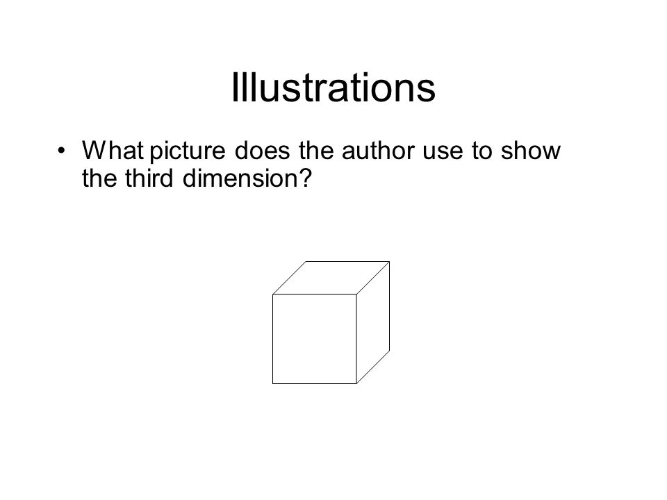 Illustrations What picture does the author use to show the third dimension?