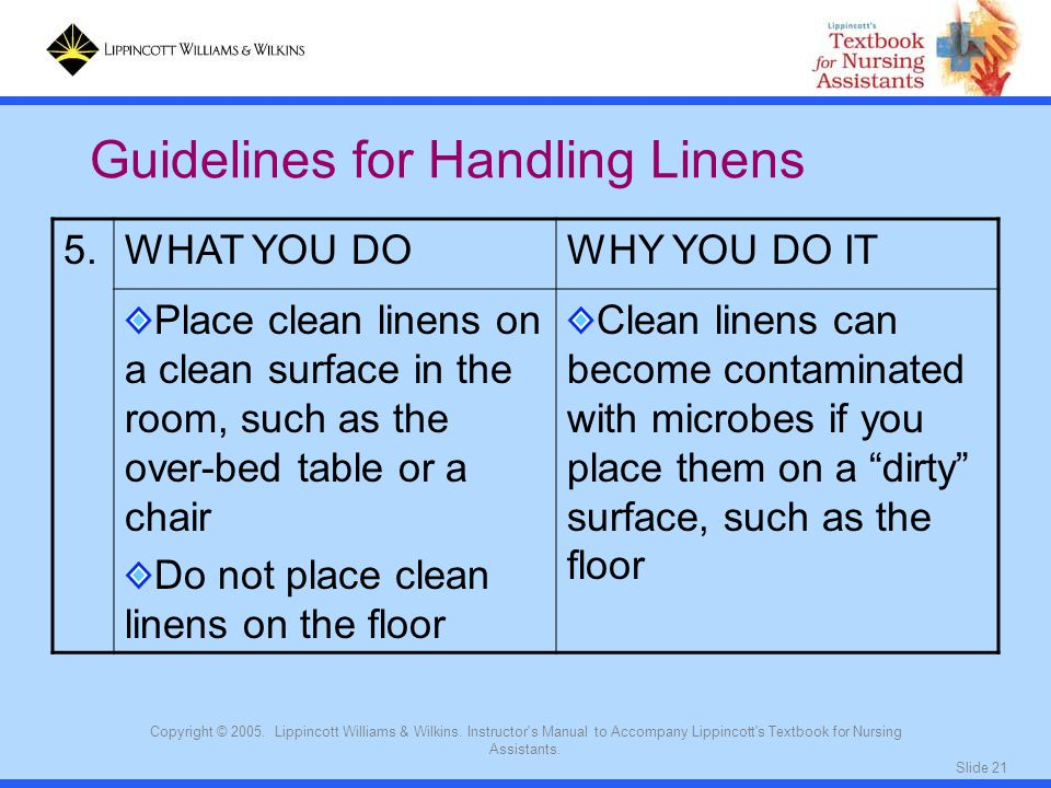 Slide 21 Copyright © 2005. Lippincott Williams & Wilkins. Instructor's Manual to Accompany Lippincott's Textbook for Nursing Assistants. Guidelines fo
