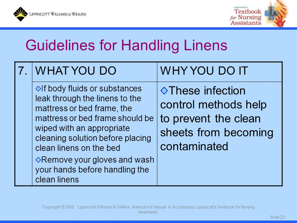 Slide 23 Copyright © 2005. Lippincott Williams & Wilkins. Instructor's Manual to Accompany Lippincott's Textbook for Nursing Assistants. Guidelines fo