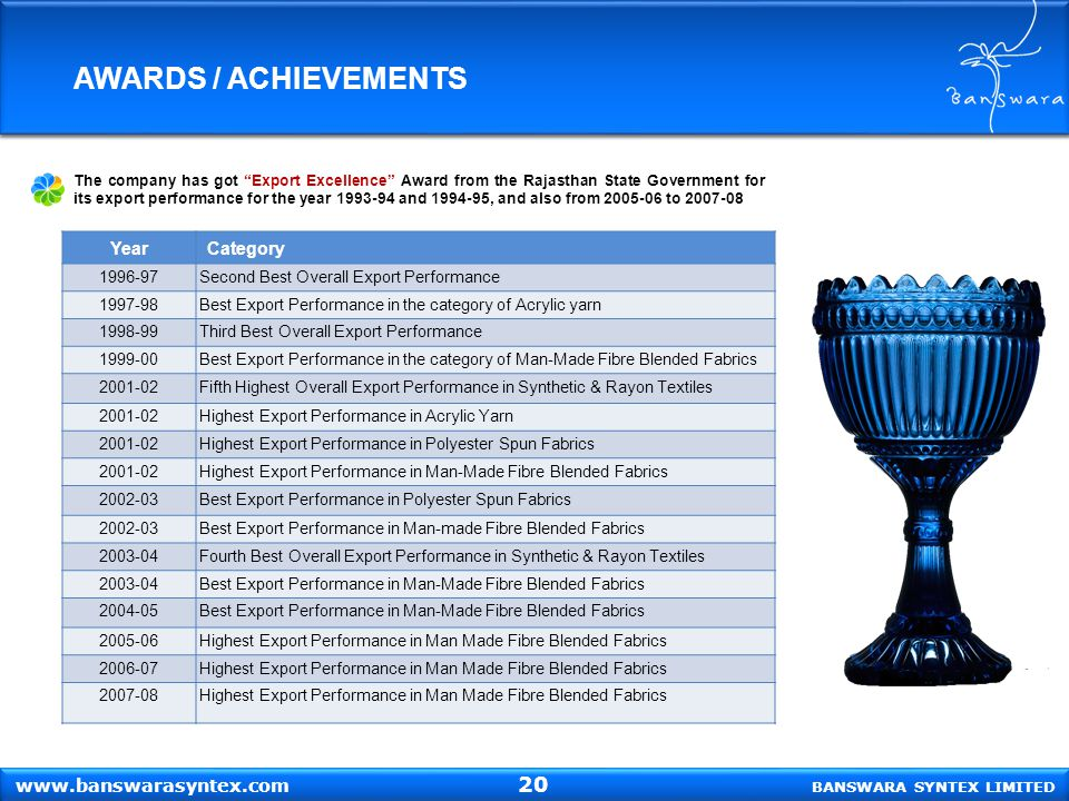 """BANSWARA SYNTEX LIMITED www.banswarasyntex.com AWARDS / ACHIEVEMENTS The company has got """"Export Excellence"""" Award from the Rajasthan State Government"""