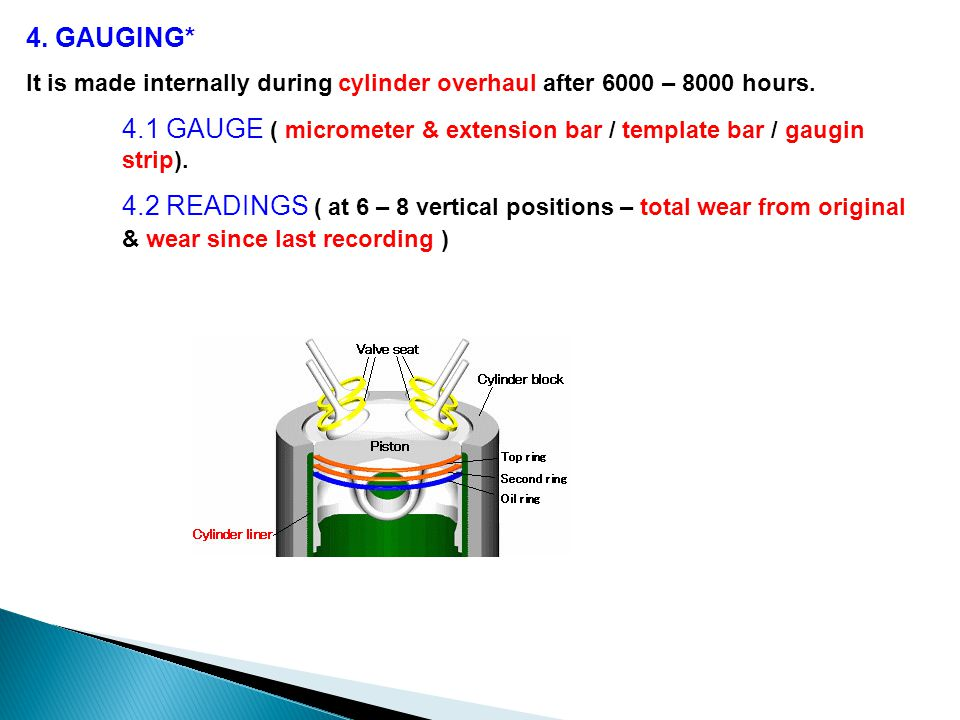 4.GAUGING* It is made internally during cylinder overhaul after 6000 – 8000 hours.