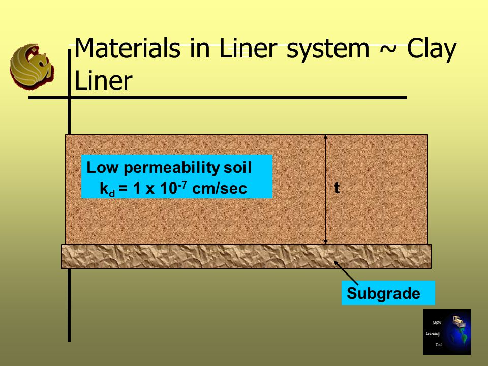 Low permeability soil k d = 1 x 10 -7 cm/sec Subgrade t Materials in Liner system ~ Clay Liner