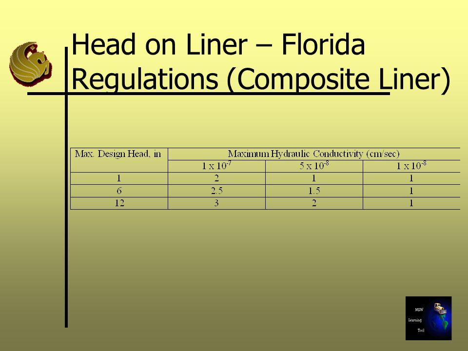 Head on Liner – Florida Regulations (Composite Liner)