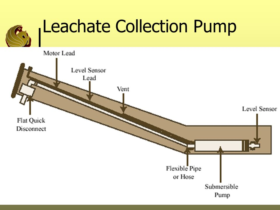 Leachate Collection Pump