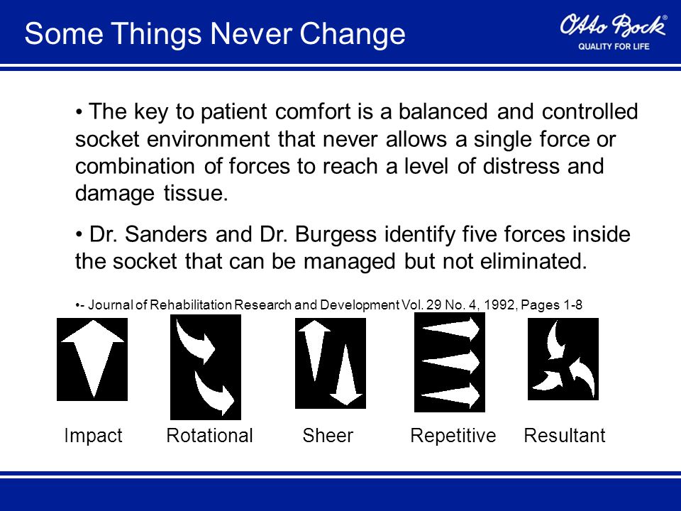 Some Things Never Change The key to patient comfort is a balanced and controlled socket environment that never allows a single force or combination of forces to reach a level of distress and damage tissue.