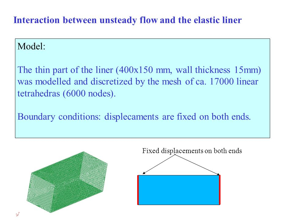 Interaction between unsteady flow and the elastic liner Model: The thin part of the liner (400x150 mm, wall thickness 15mm) was modelled and discretized by the mesh of ca.