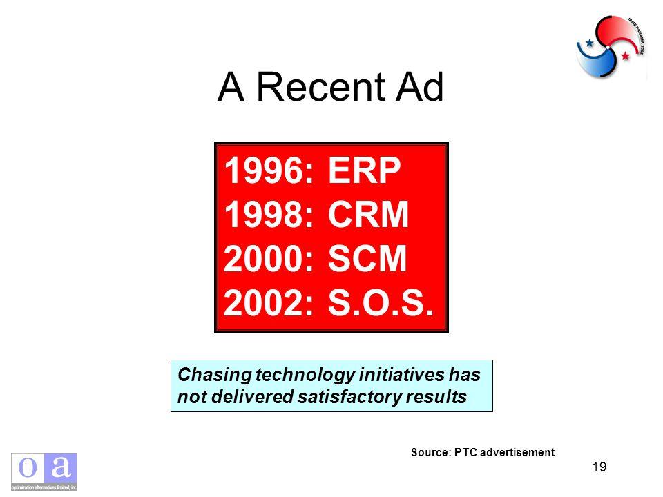 19 A Recent Ad 1996: ERP 1998: CRM 2000: SCM 2002: S.O.S.