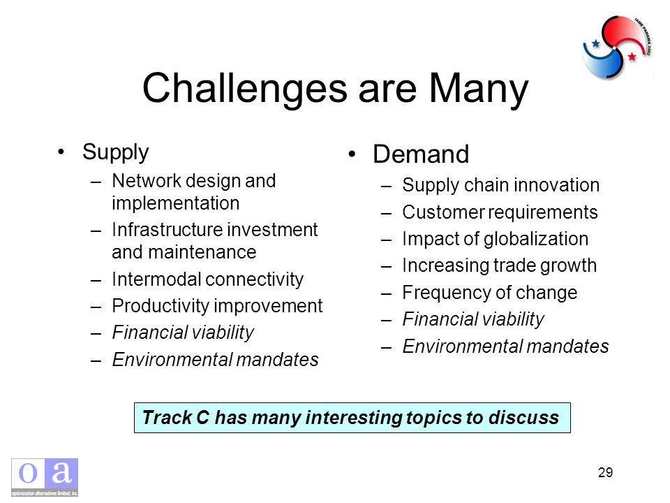29 Challenges are Many Supply –Network design and implementation –Infrastructure investment and maintenance –Intermodal connectivity –Productivity improvement –Financial viability –Environmental mandates Demand –Supply chain innovation –Customer requirements –Impact of globalization –Increasing trade growth –Frequency of change –Financial viability –Environmental mandates Track C has many interesting topics to discuss