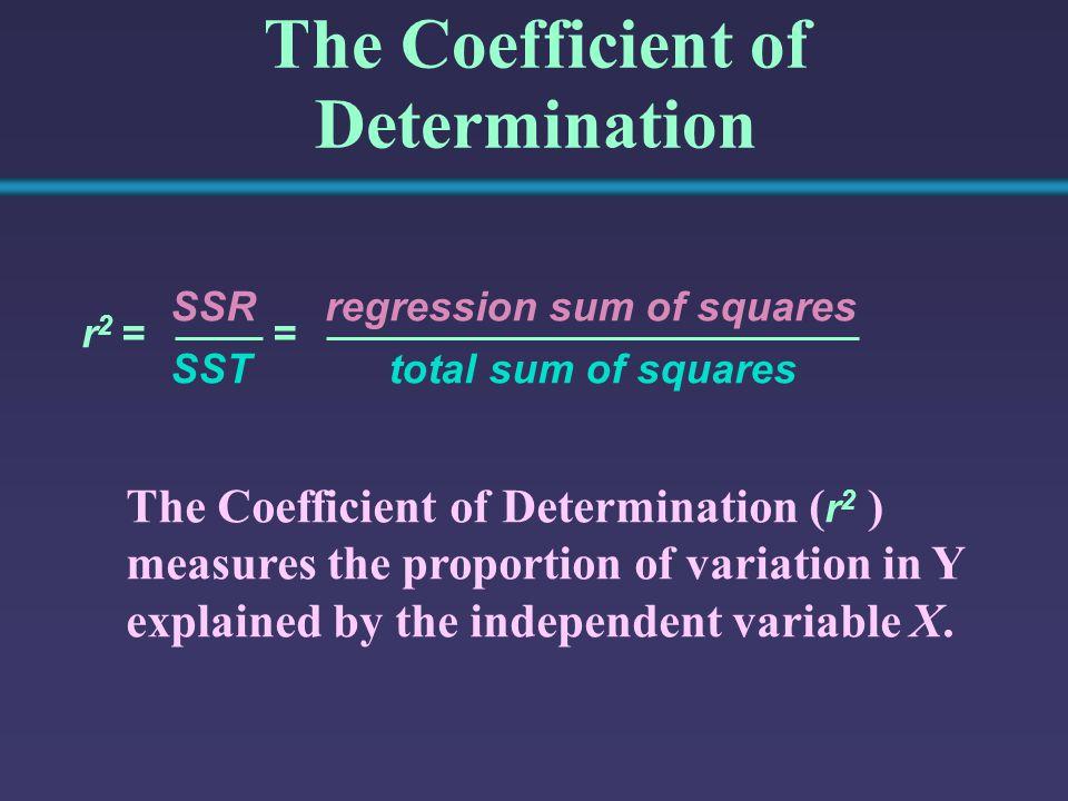 The Coefficient of Determination SSR regression sum of squares SST total sum of squares r 2 = = The Coefficient of Determination ( r 2 ) measures the