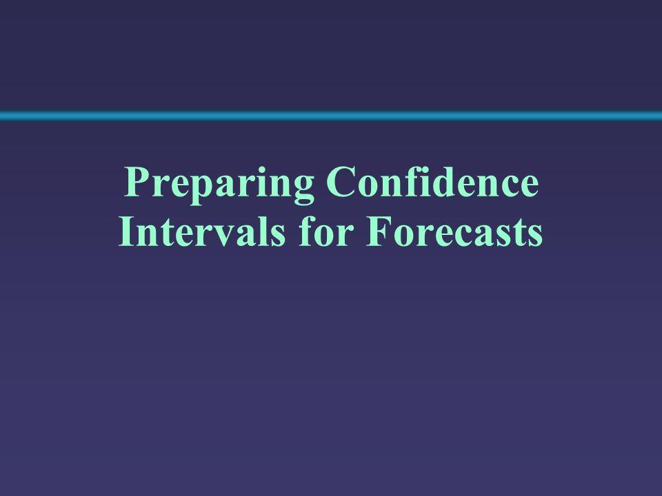 Preparing Confidence Intervals for Forecasts