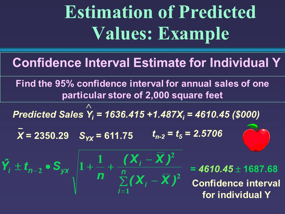 Estimation of Predicted Values: Example Find the 95% confidence interval for annual sales of one particular store of 2,000 square feet Predicted Sales