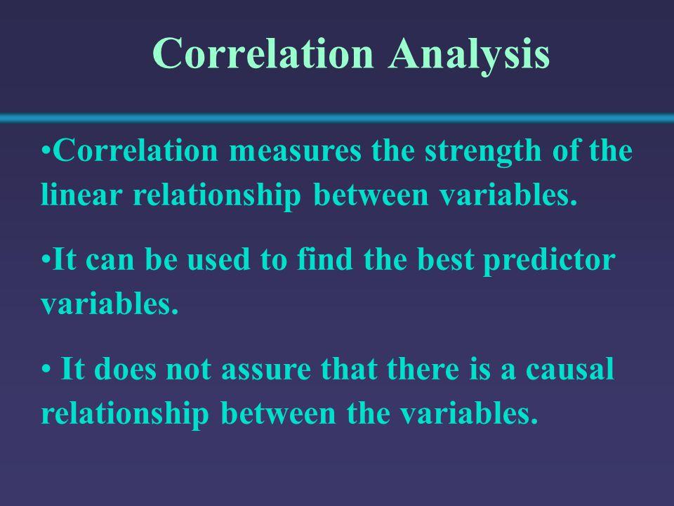 The Correlation Coefficient Ranges between -1 and 1.