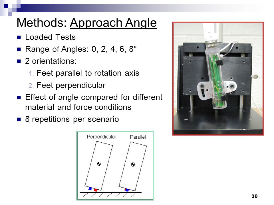 30 Methods: Approach Angle Loaded Tests Range of Angles: 0, 2, 4, 6, 8° 2 orientations: 1. Feet parallel to rotation axis 2. Feet perpendicular Effect