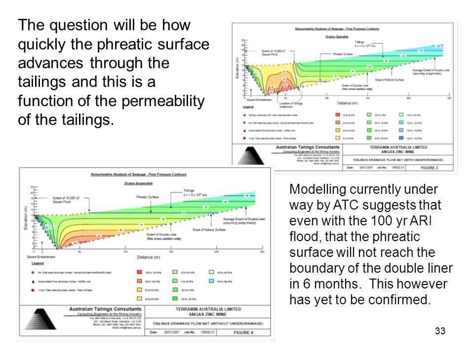 33 The question will be how quickly the phreatic surface advances through the tailings and this is a function of the permeability of the tailings.
