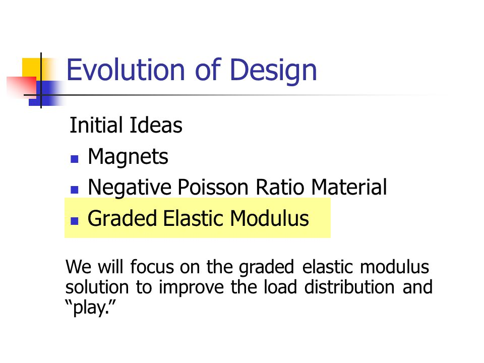Evolution of Design Initial Ideas Magnets Negative Poisson Ratio Material Graded Elastic Modulus We will focus on the graded elastic modulus solution