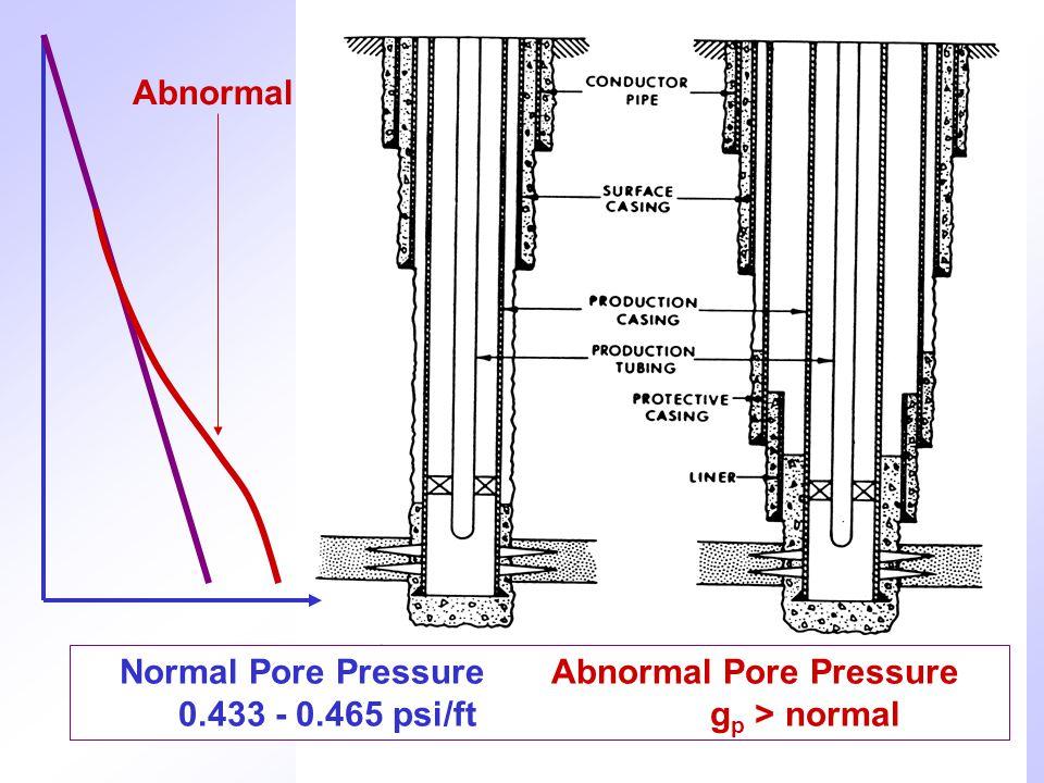 16 Normal Pore Pressure Abnormal Pore Pressure 0.433 - 0.465 psi/ft g p > normal Abnormal