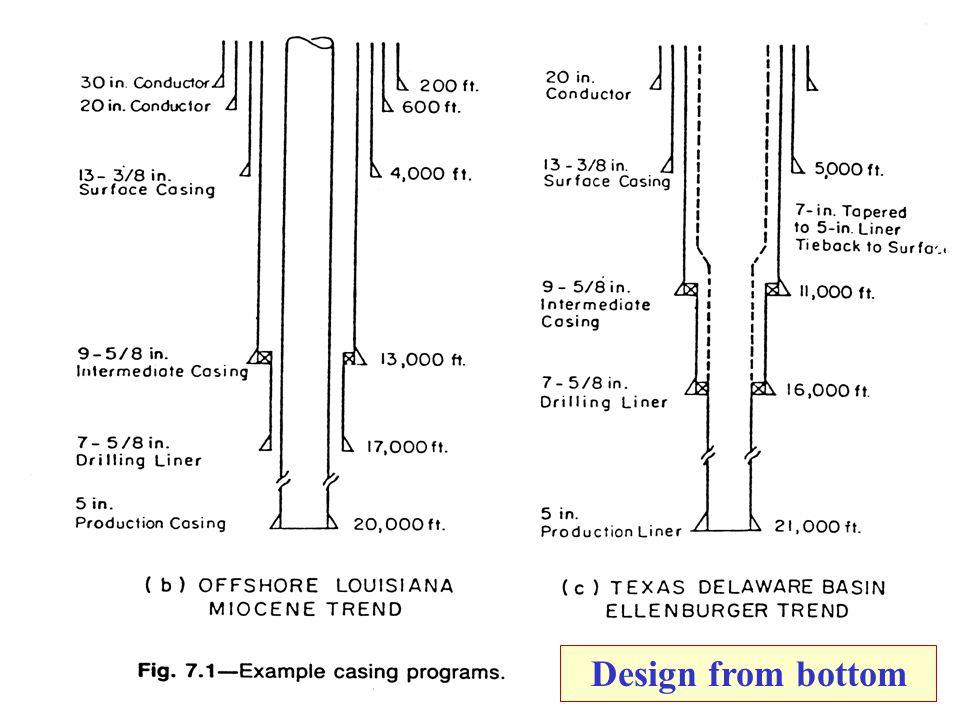 17 Design from bottom