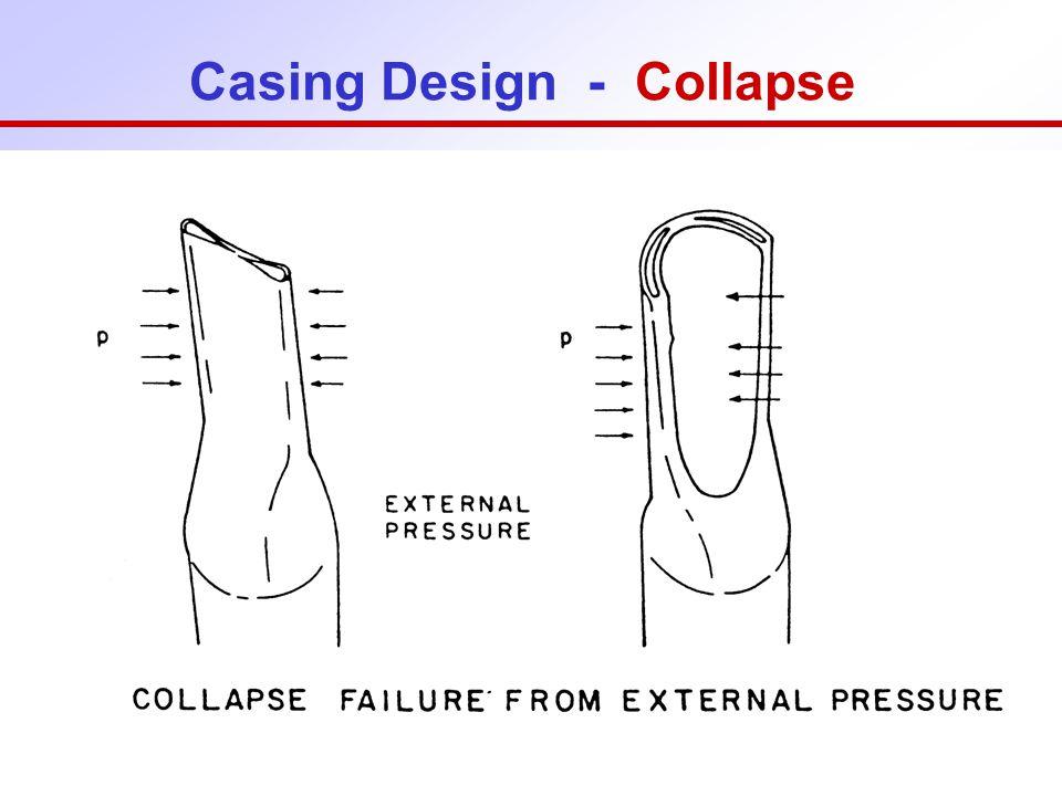 23 Casing Design - Collapse